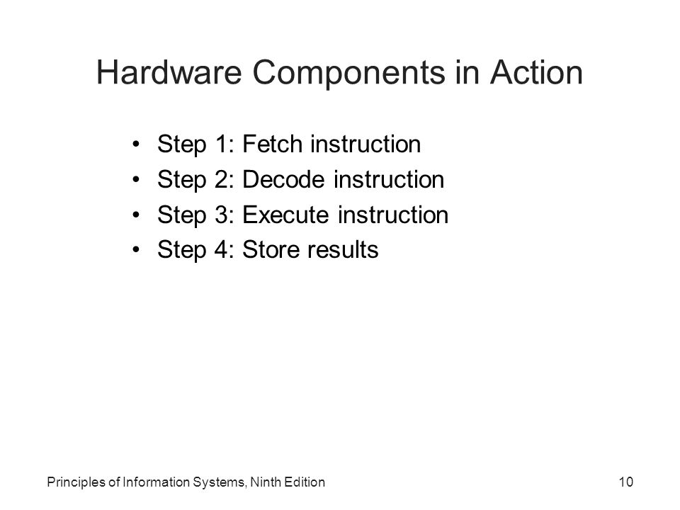 Hardware Components in Action