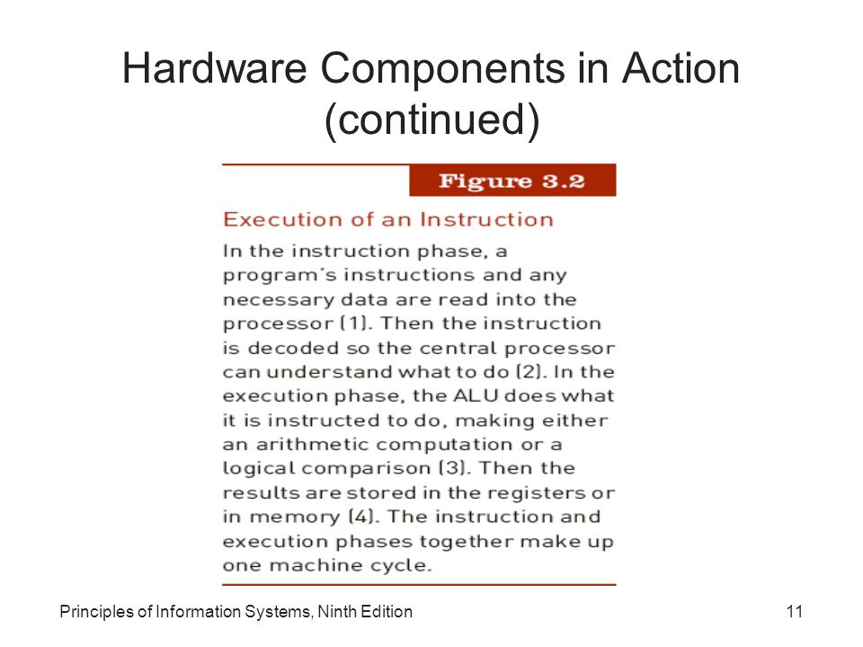 Hardware Components in Action (continued)
