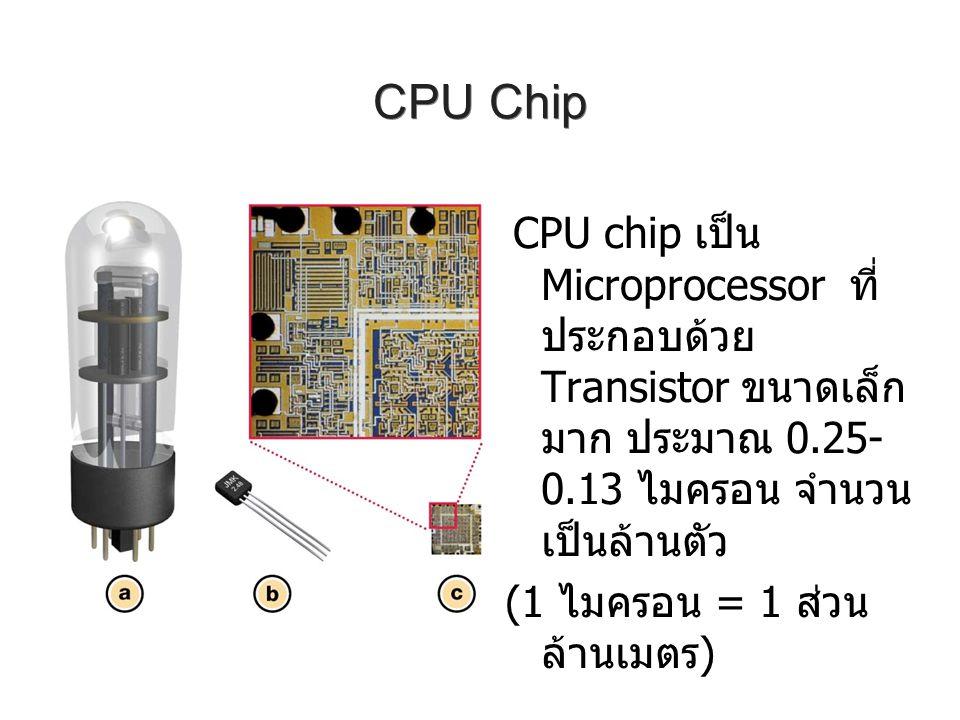 CPU Chip (1 ไมครอน = 1 ส่วนล้านเมตร)