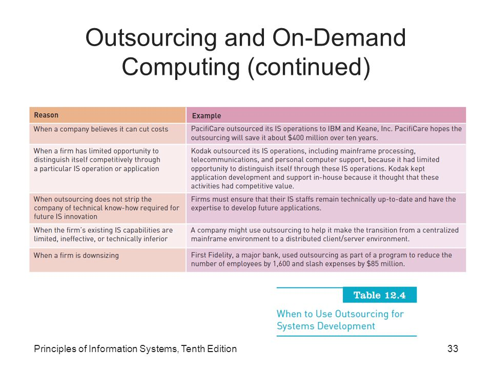 Outsourcing and On-Demand Computing (continued)