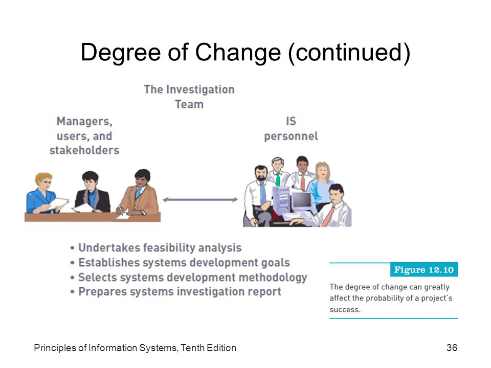 Degree of Change (continued)