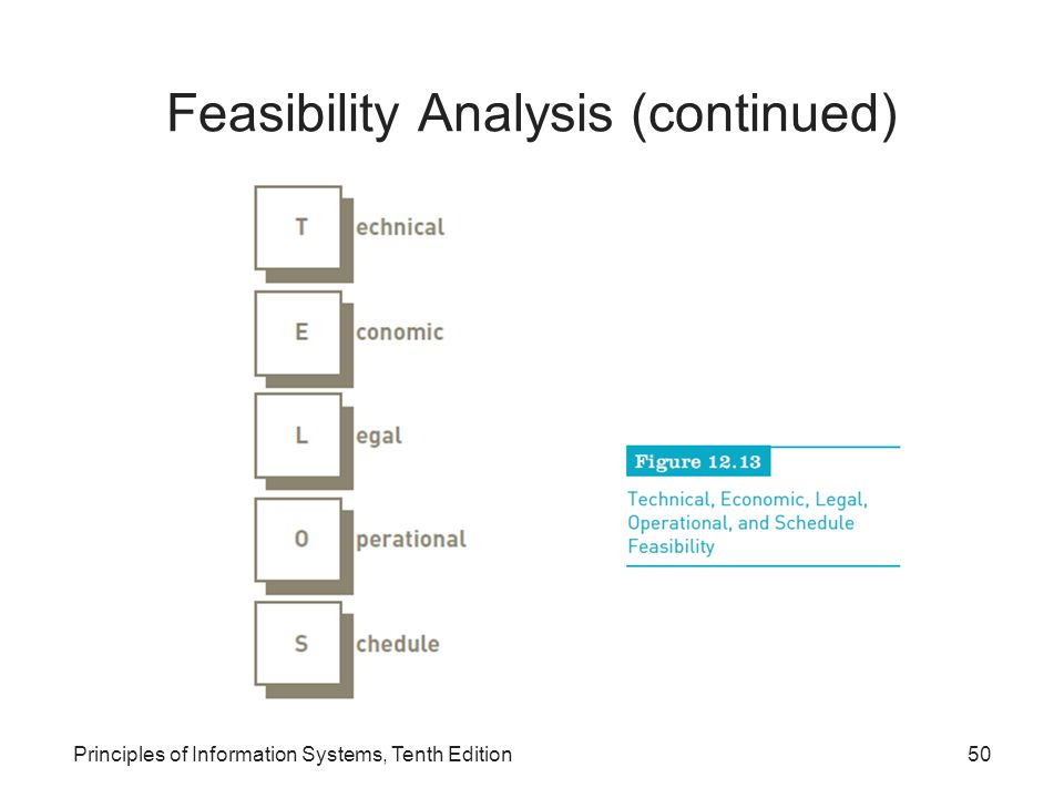 Feasibility Analysis (continued)