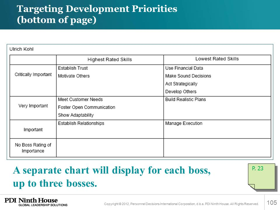 Targeting Development Priorities (bottom of page)