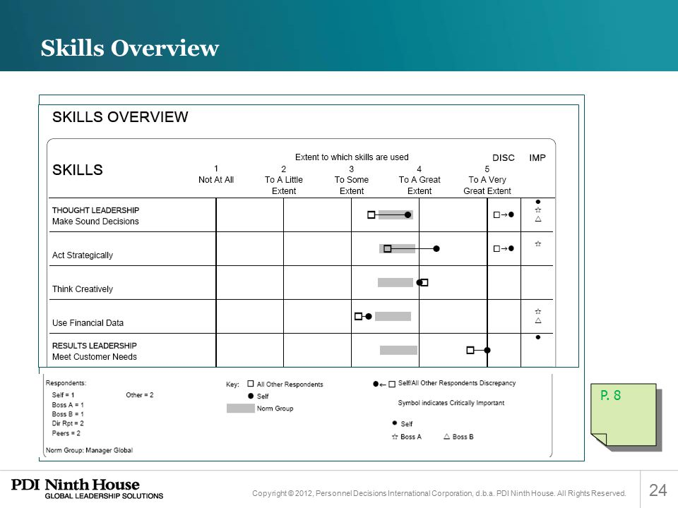 Skills Overview P. 8