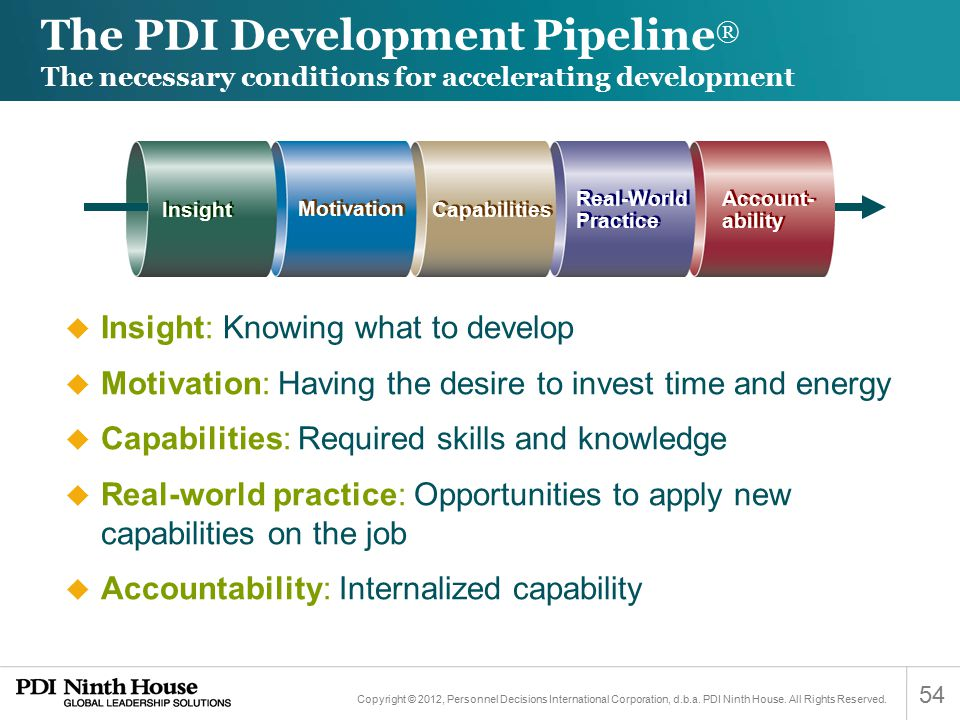 The PDI Development Pipeline® The necessary conditions for accelerating development