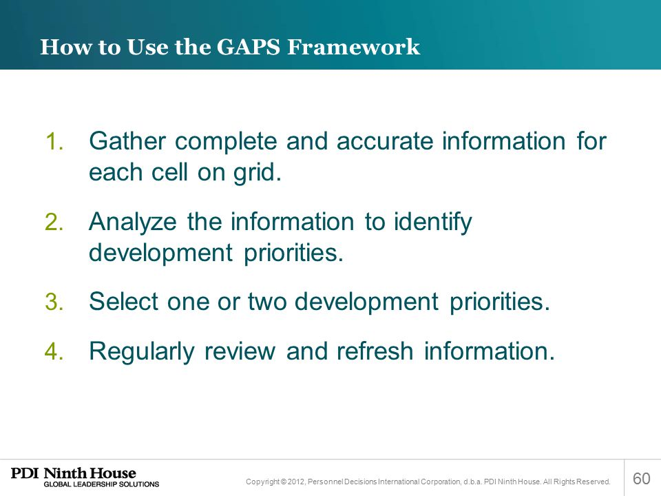 How to Use the GAPS Framework