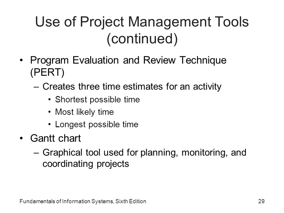 Use of Project Management Tools (continued)