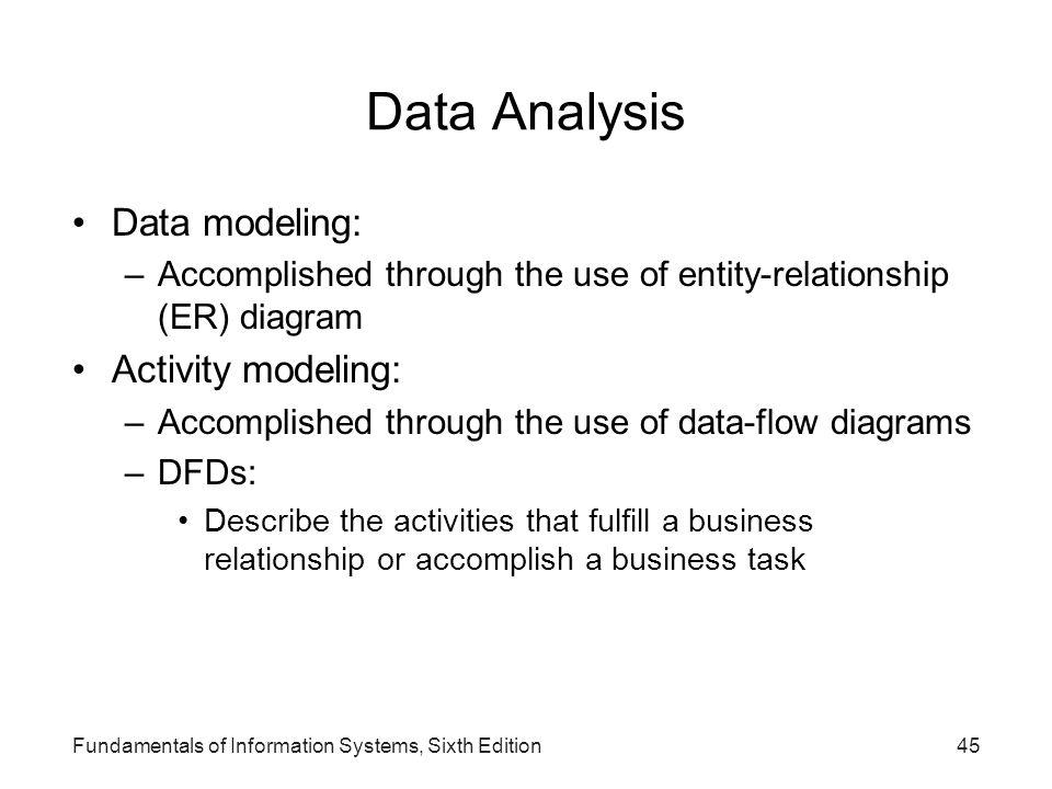 Data Analysis Data modeling: Activity modeling:
