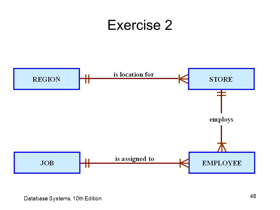 Exercise 2 Database Systems, 10th Edition