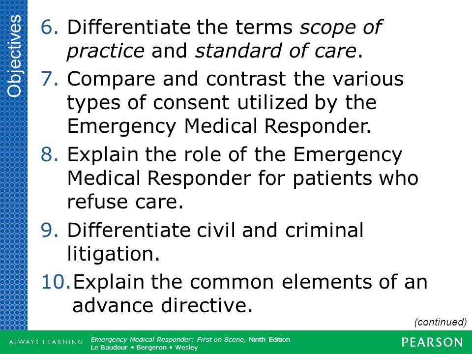 Differentiate the terms scope of practice and standard of care.