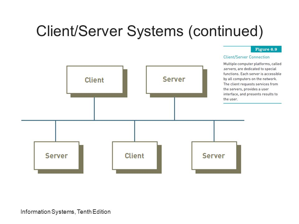 Client/Server Systems (continued)