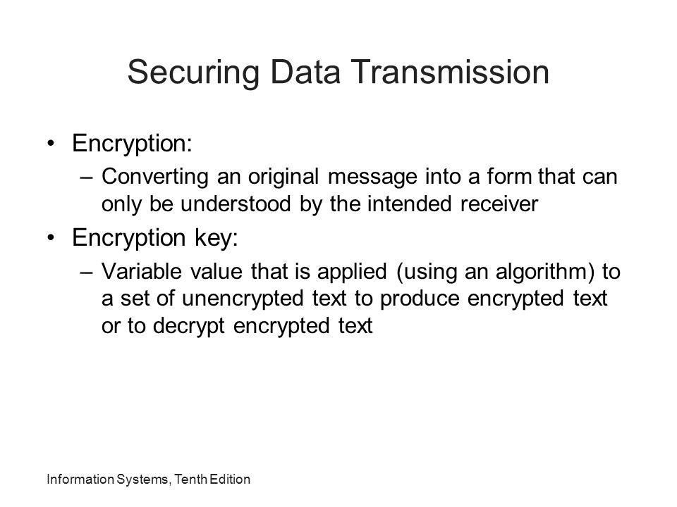 Securing Data Transmission