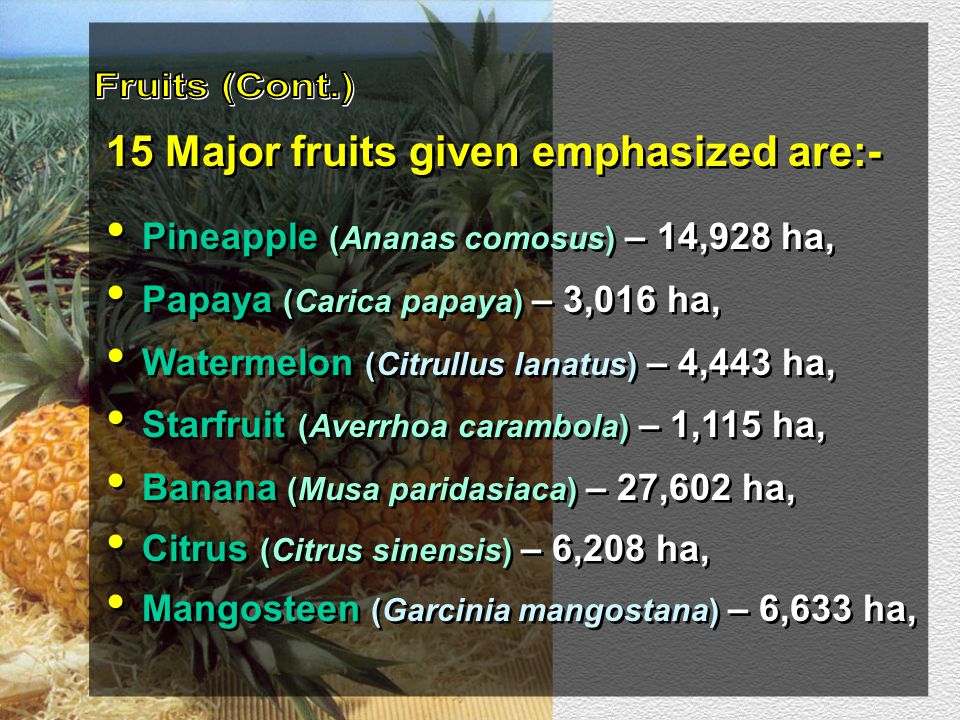 Fruits (Cont.) 15 Major fruits given emphasized are:-