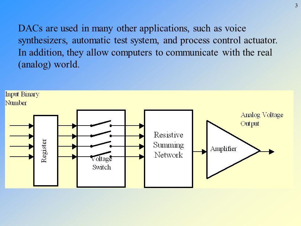 DACs are used in many other applications, such as voice synthesizers, automatic test system, and process control actuator.