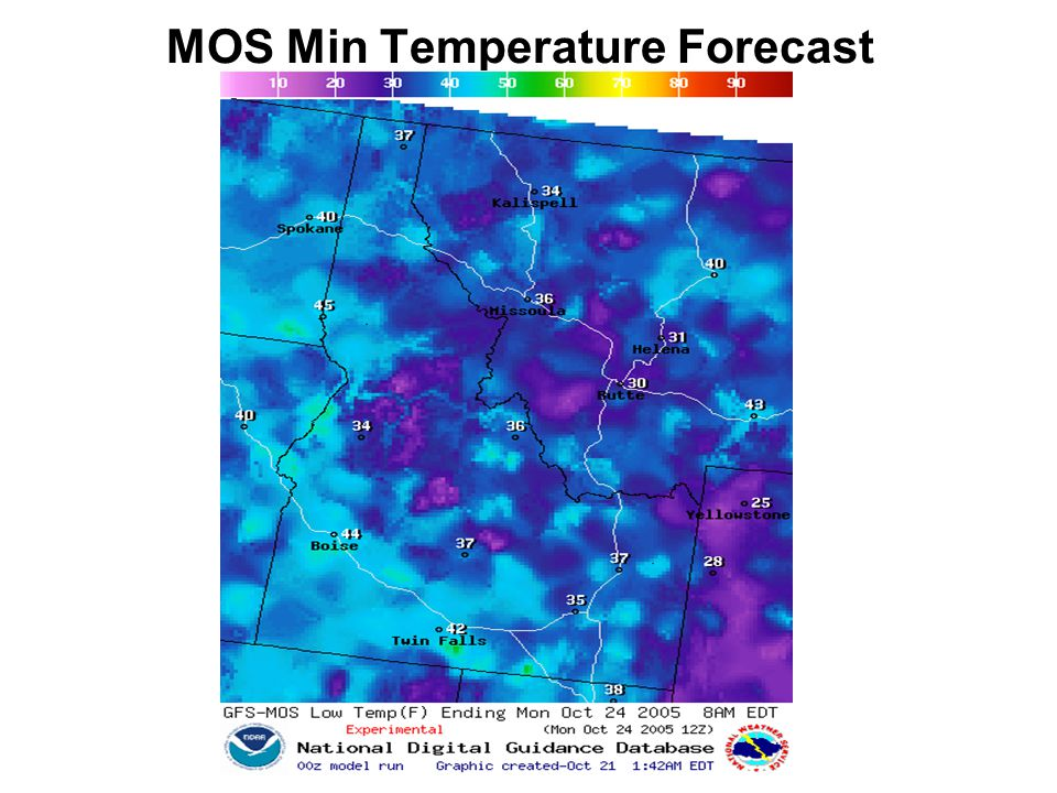 MOS Min Temperature Forecast