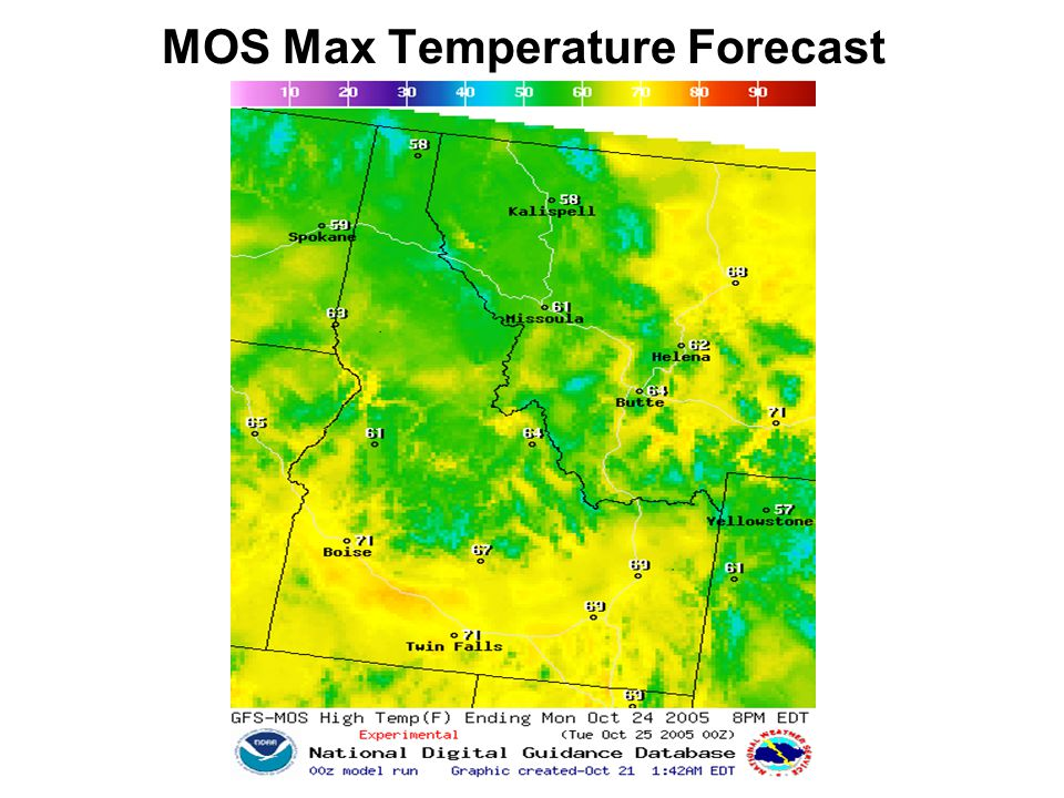MOS Max Temperature Forecast