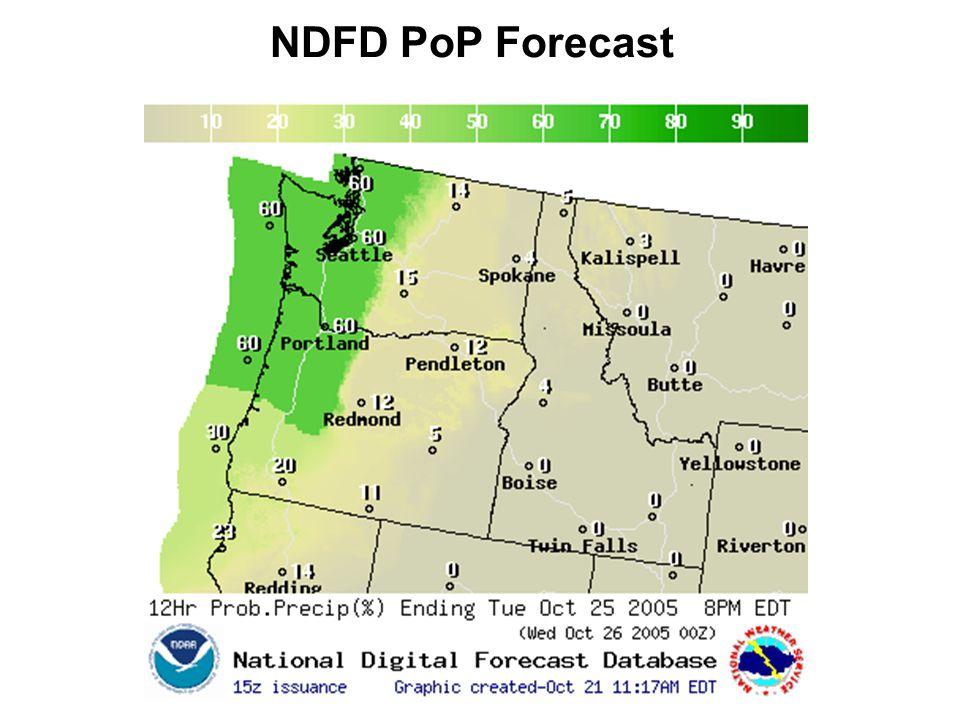 NDFD PoP Forecast