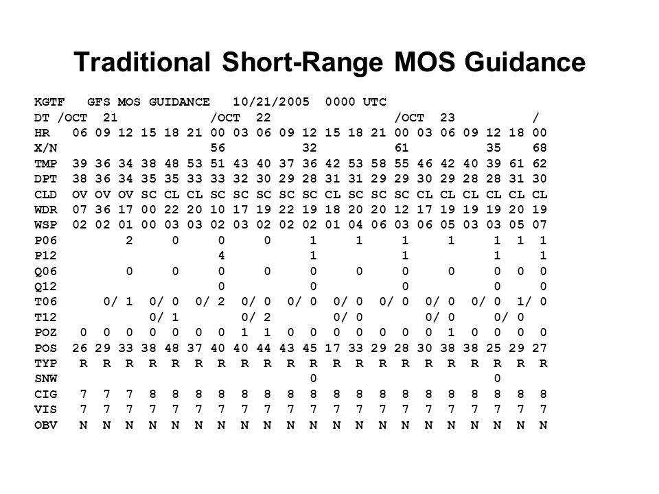 Traditional Short-Range MOS Guidance