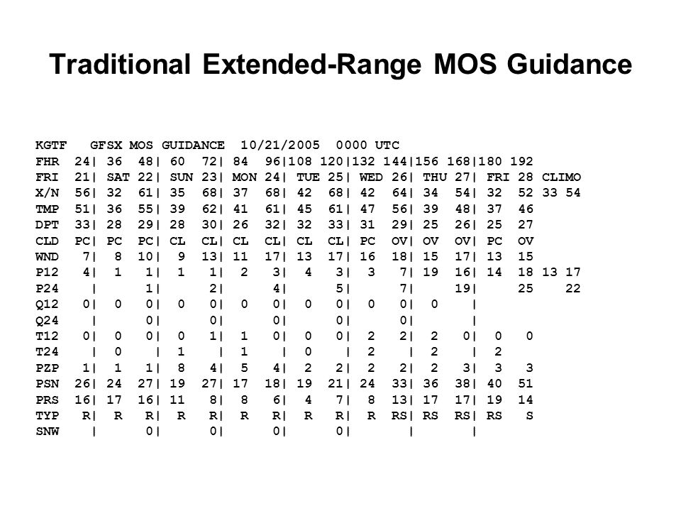 Traditional Extended-Range MOS Guidance