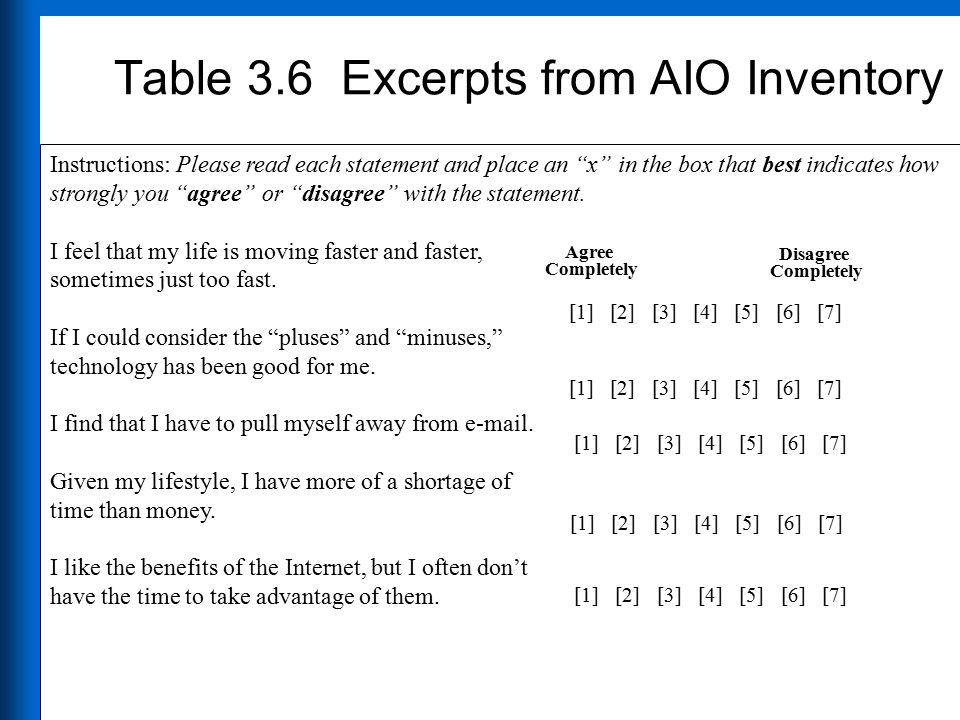 Table 3.6 Excerpts from AIO Inventory