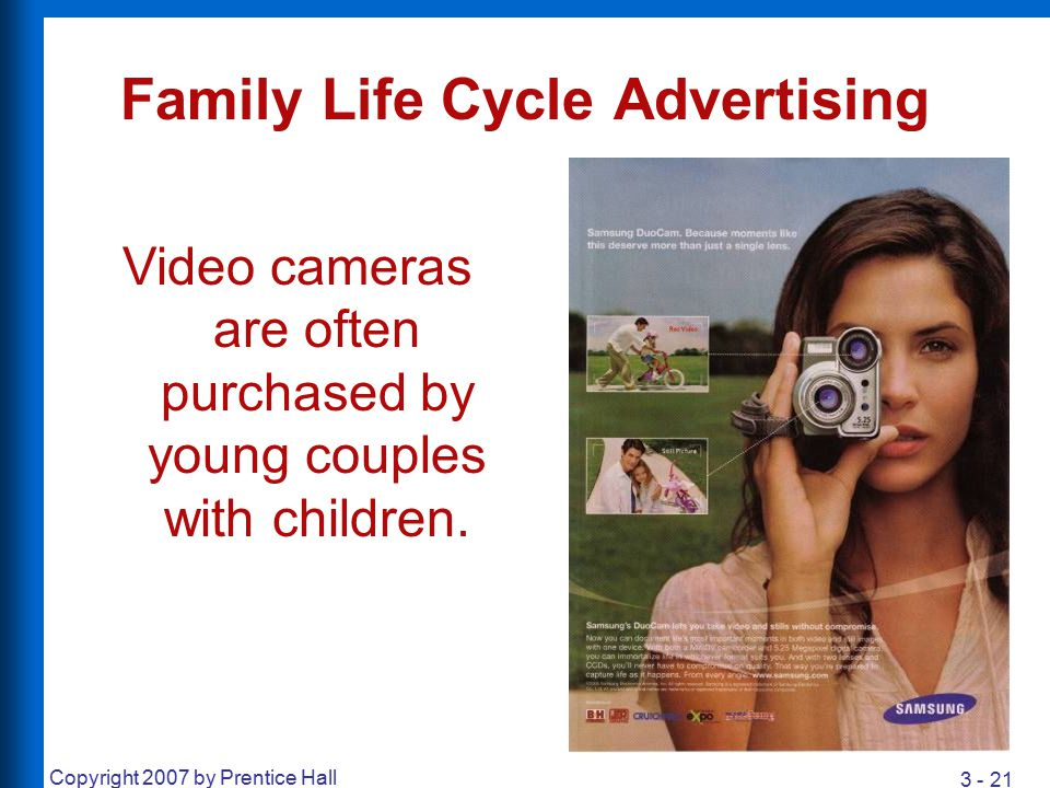 Family Life Cycle Advertising