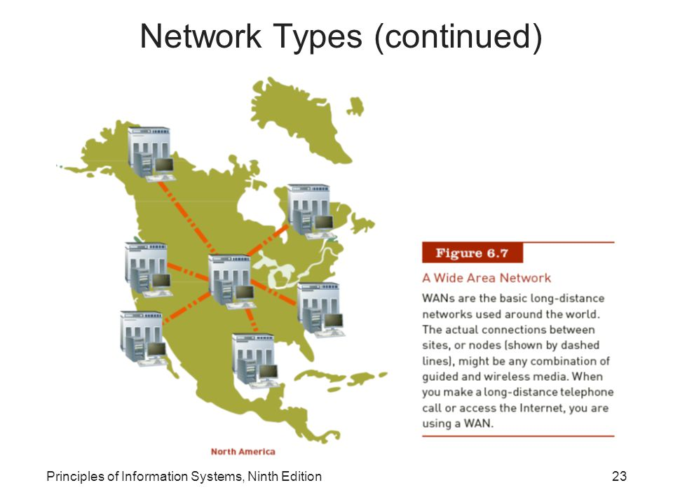 Network Types (continued)