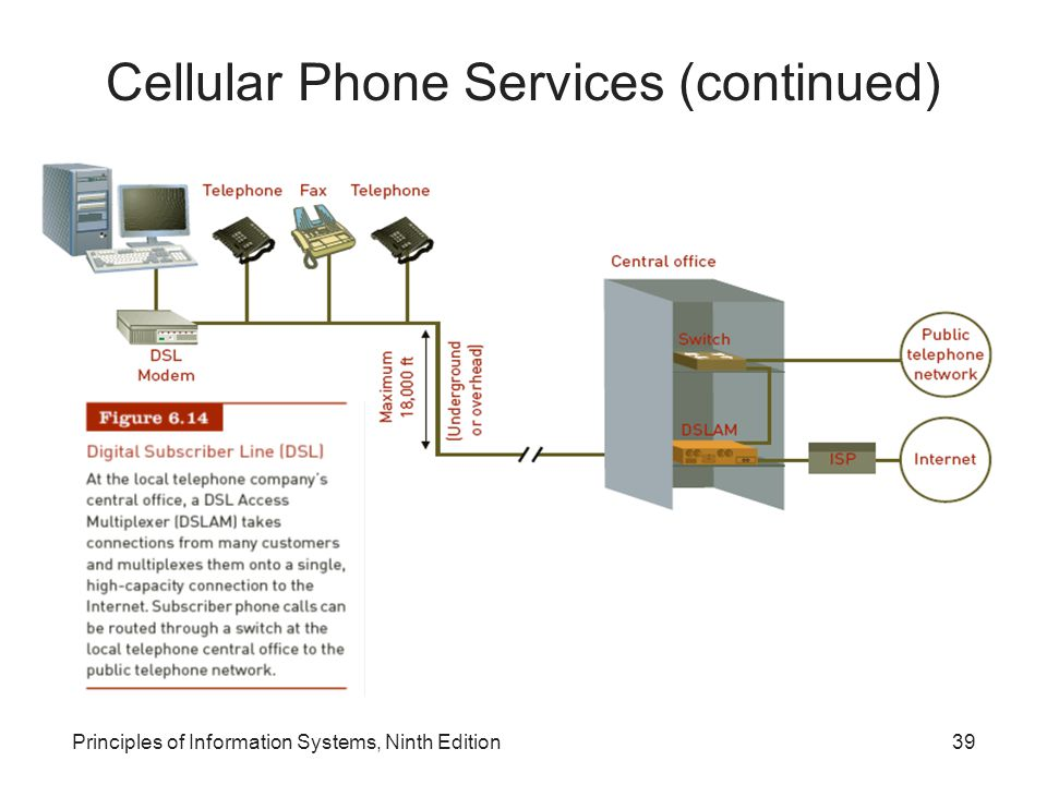 Cellular Phone Services (continued)