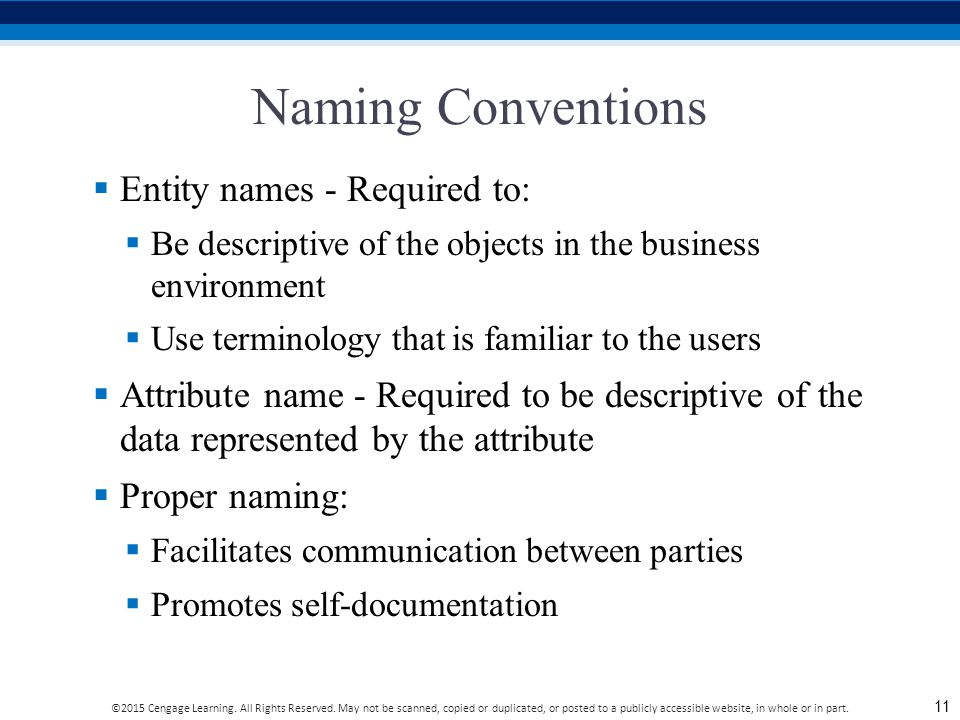 Naming Conventions Entity names - Required to:
