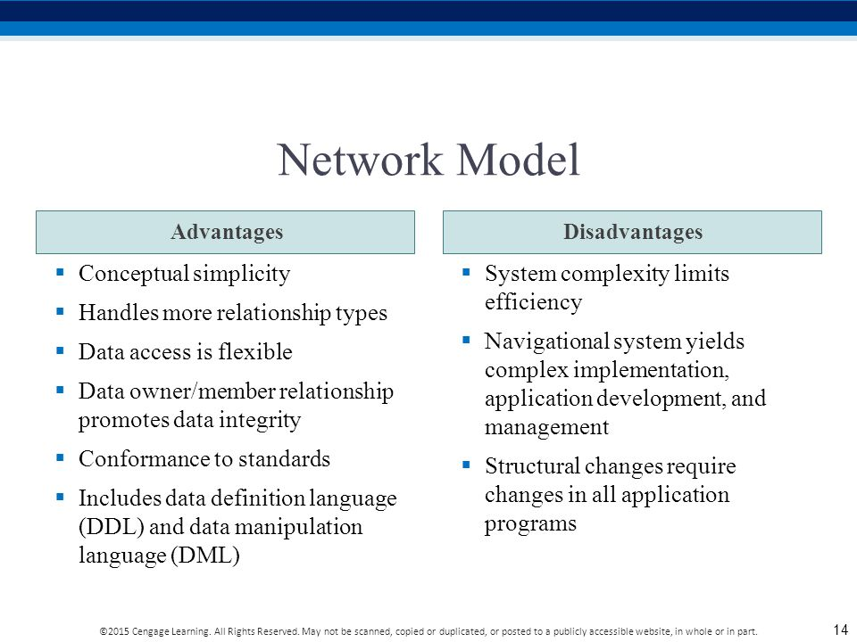 Network Model Conceptual simplicity Handles more relationship types