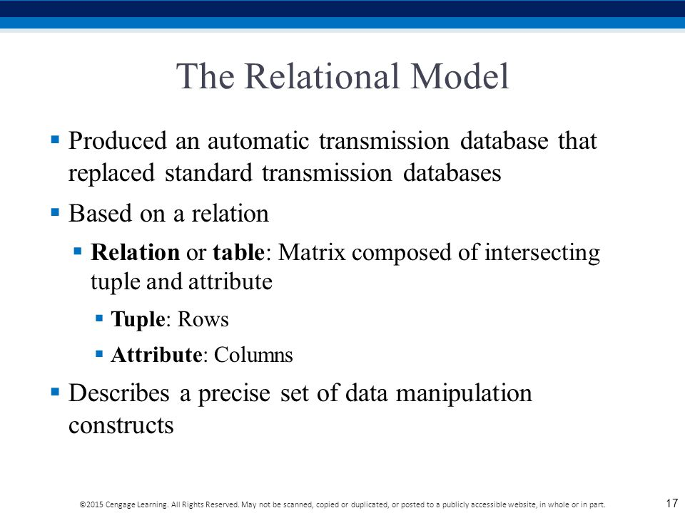 The Relational Model Produced an automatic transmission database that replaced standard transmission databases.