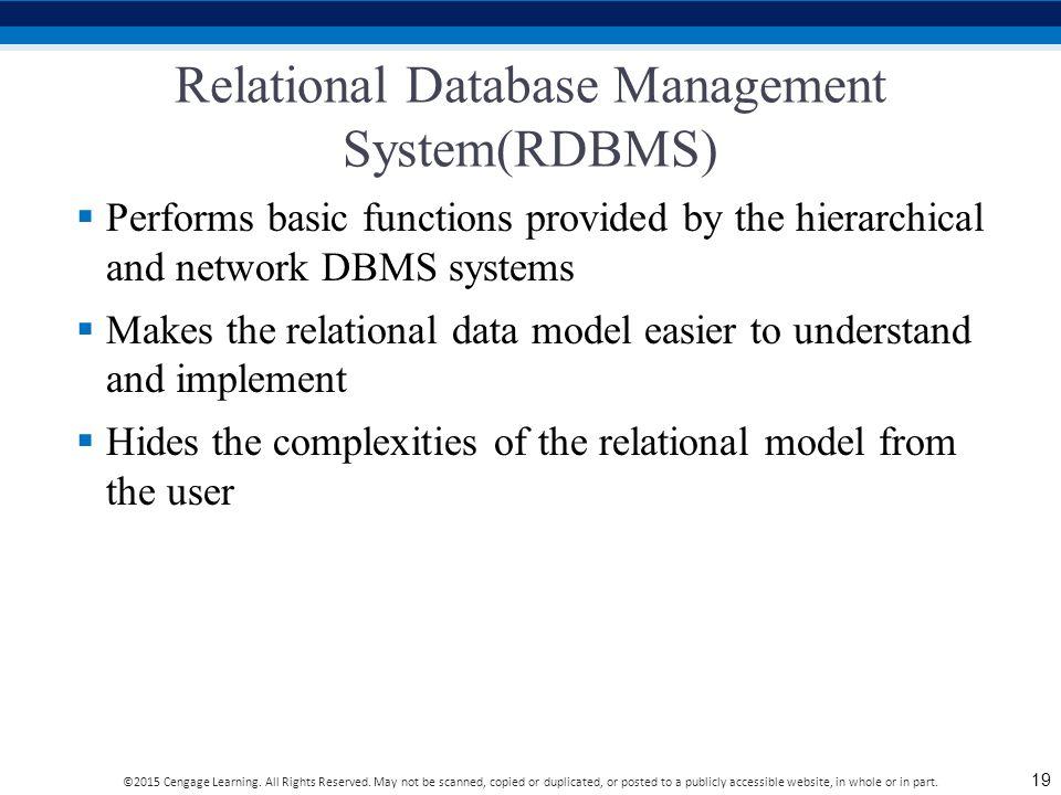 Relational Database Management System(RDBMS)