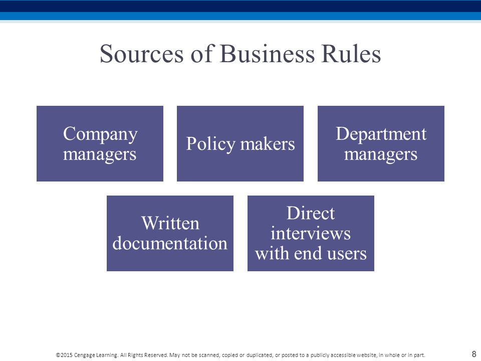 Sources of Business Rules