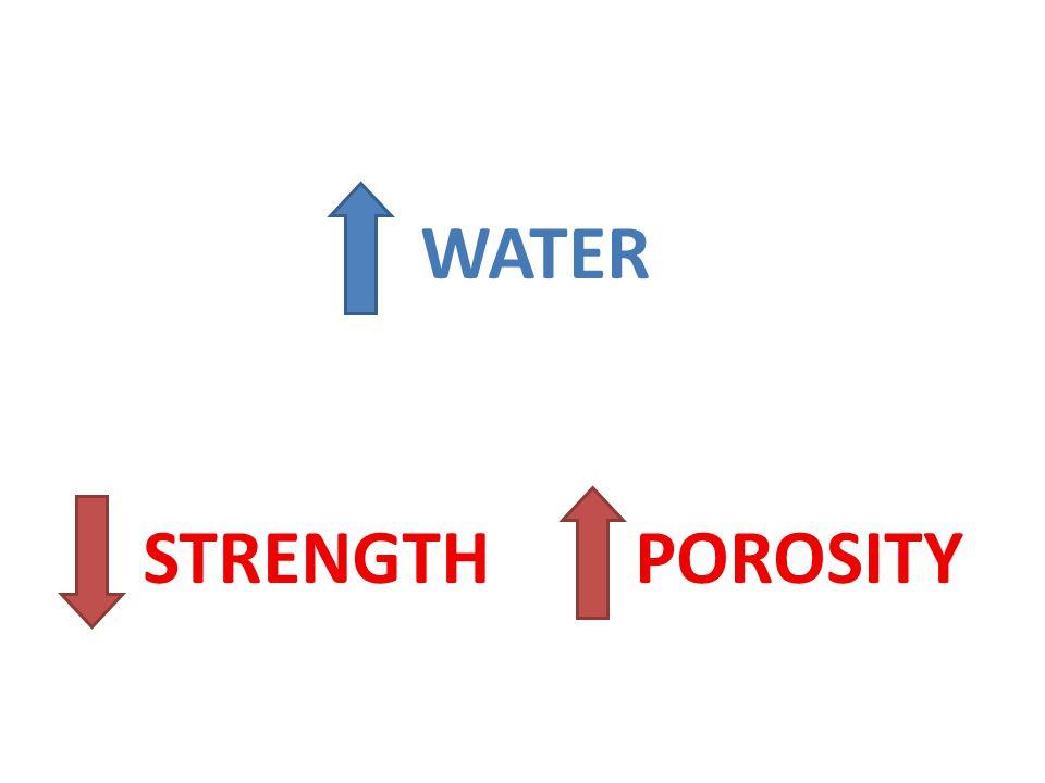 WATER STRENGTH POROSITY