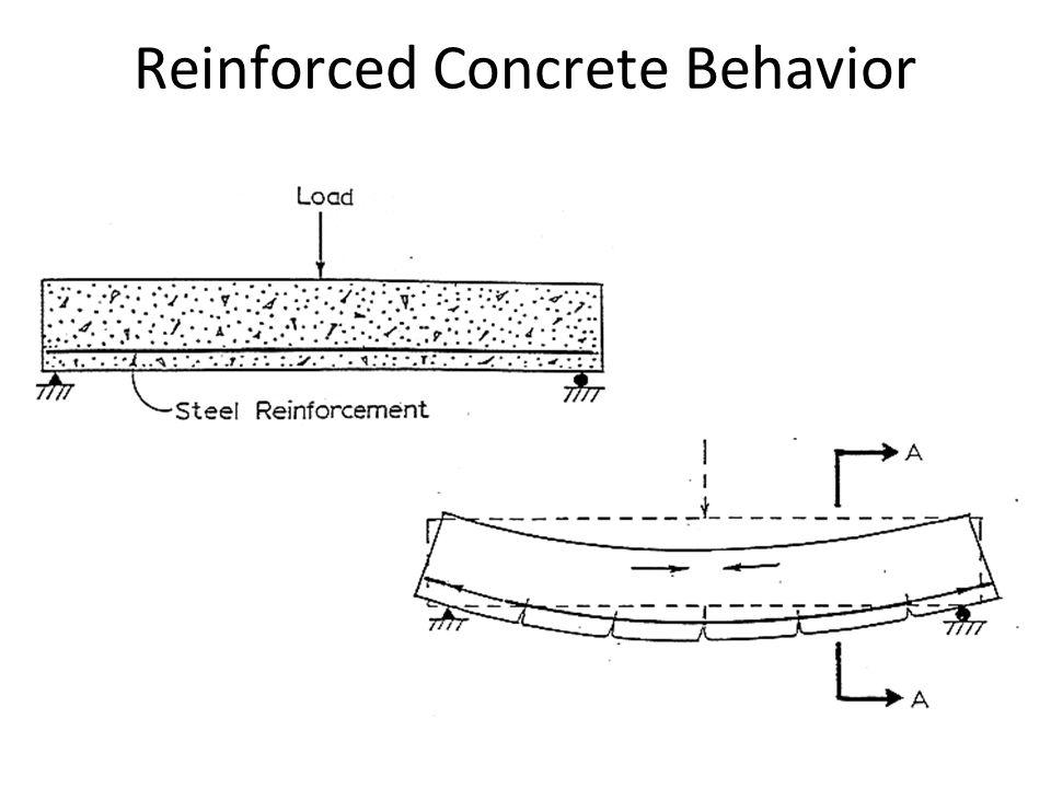 Reinforced Concrete Behavior