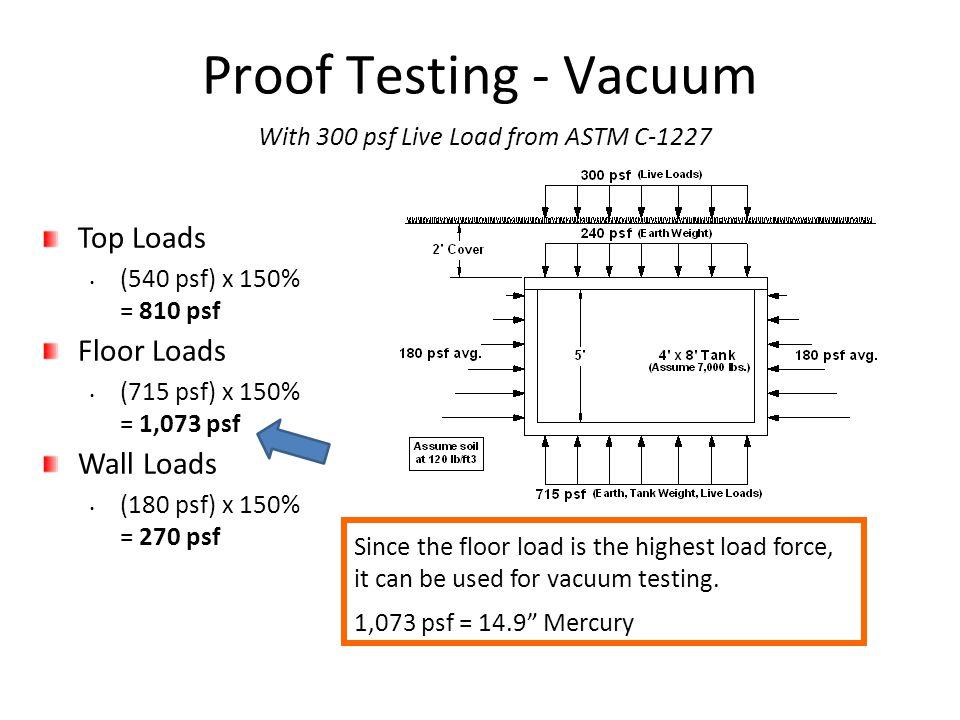 Proof Testing - Vacuum Top Loads Floor Loads Wall Loads