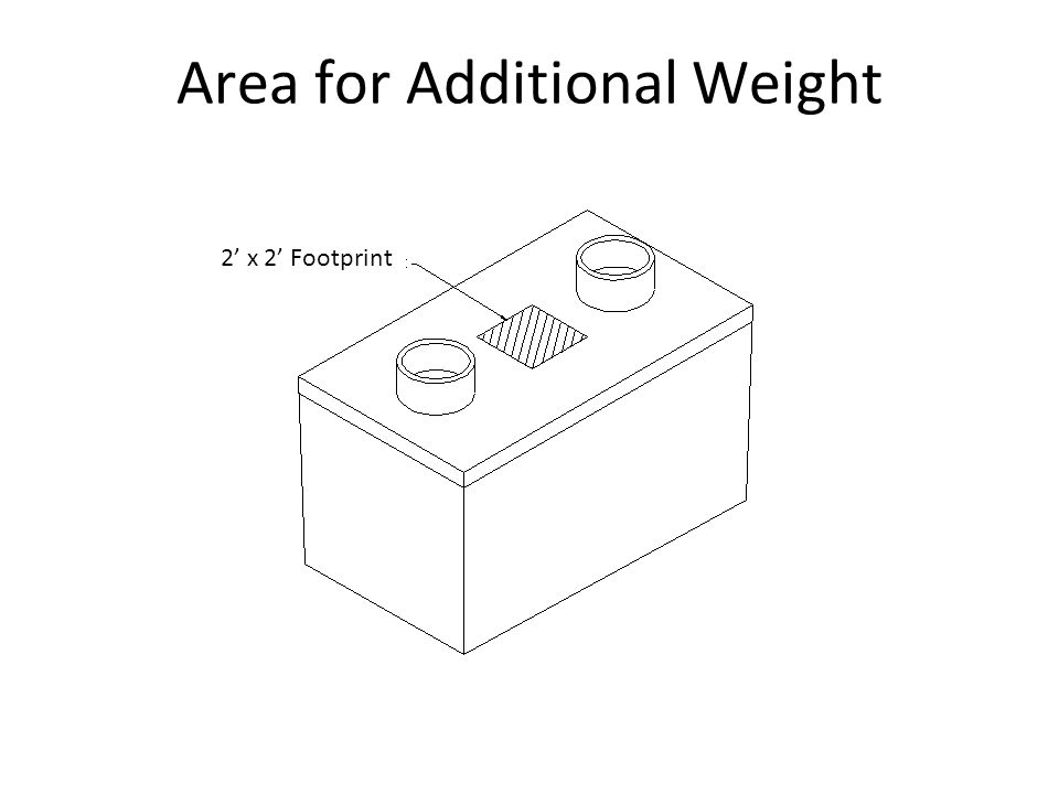 Area for Additional Weight