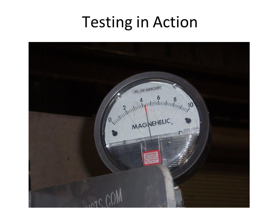 Testing in Action