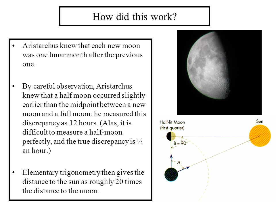 How did this work Aristarchus knew that each new moon was one lunar month after the previous one.