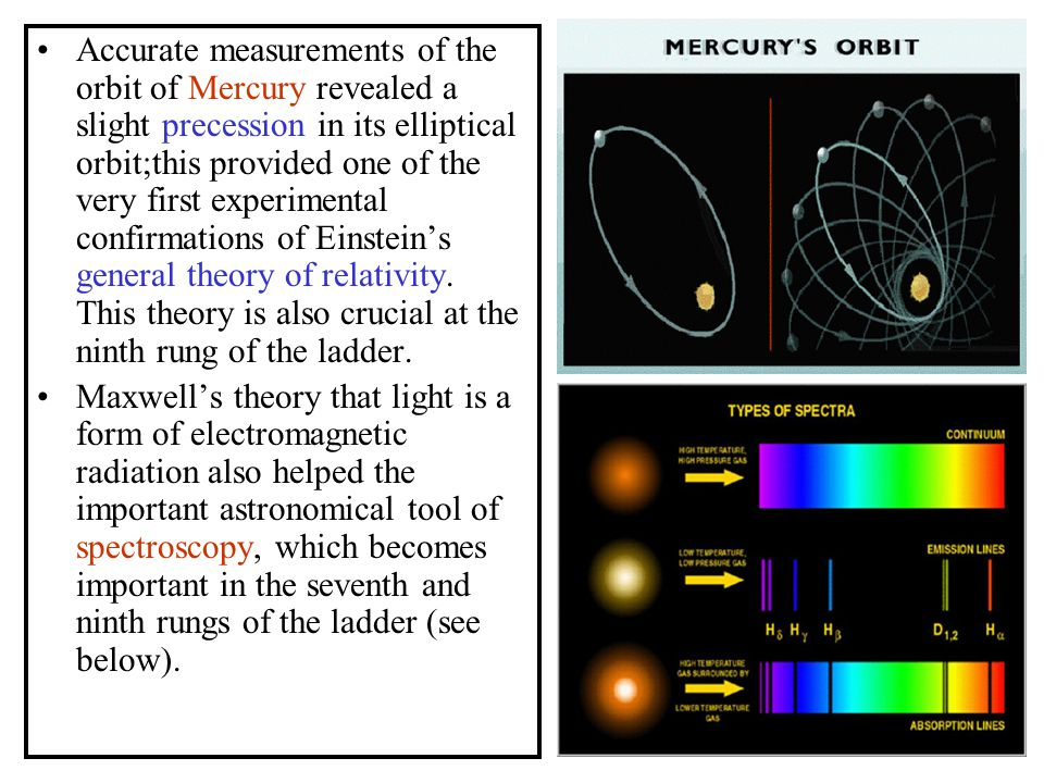 Accurate measurements of the orbit of Mercury revealed a slight precession in its elliptical orbit;this provided one of the very first experimental confirmations of Einstein's general theory of relativity. This theory is also crucial at the ninth rung of the ladder.