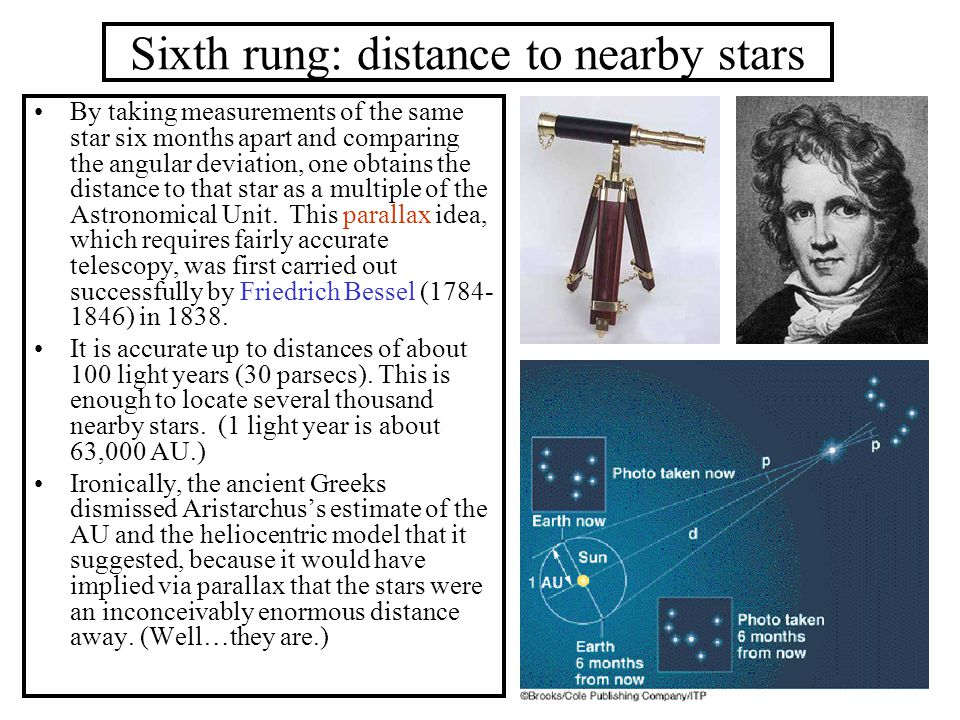 Sixth rung: distance to nearby stars