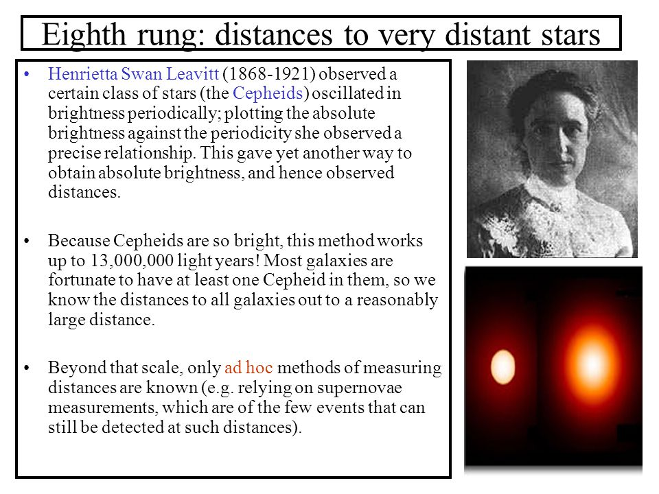 Eighth rung: distances to very distant stars