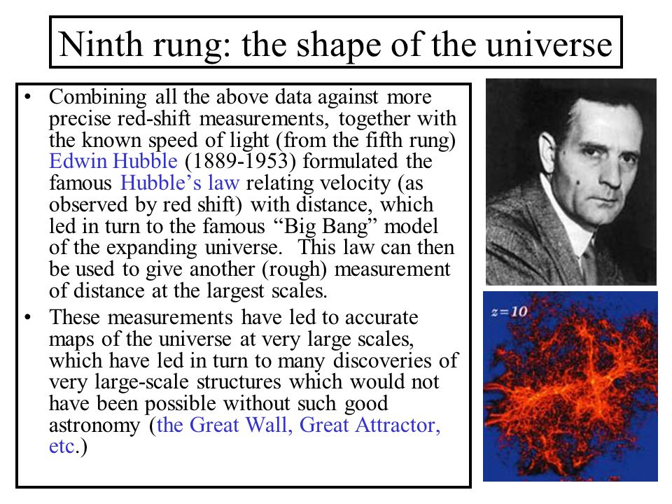 Ninth rung: the shape of the universe