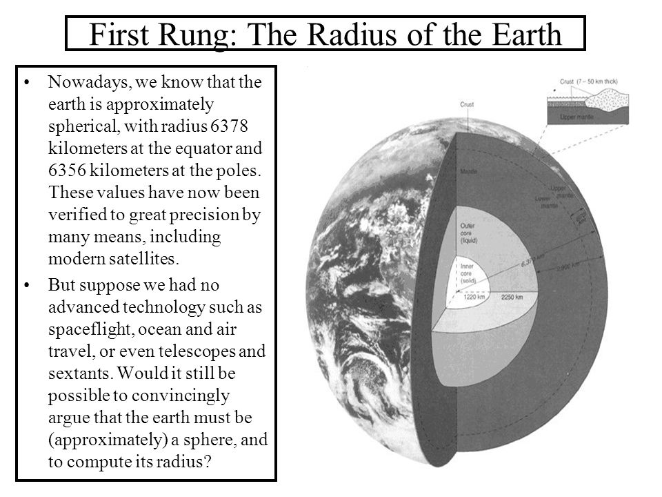 First Rung: The Radius of the Earth