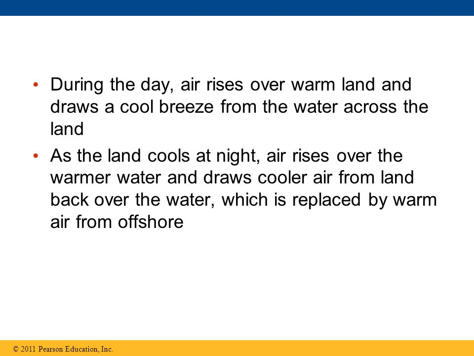 During the day, air rises over warm land and draws a cool breeze from the water across the land