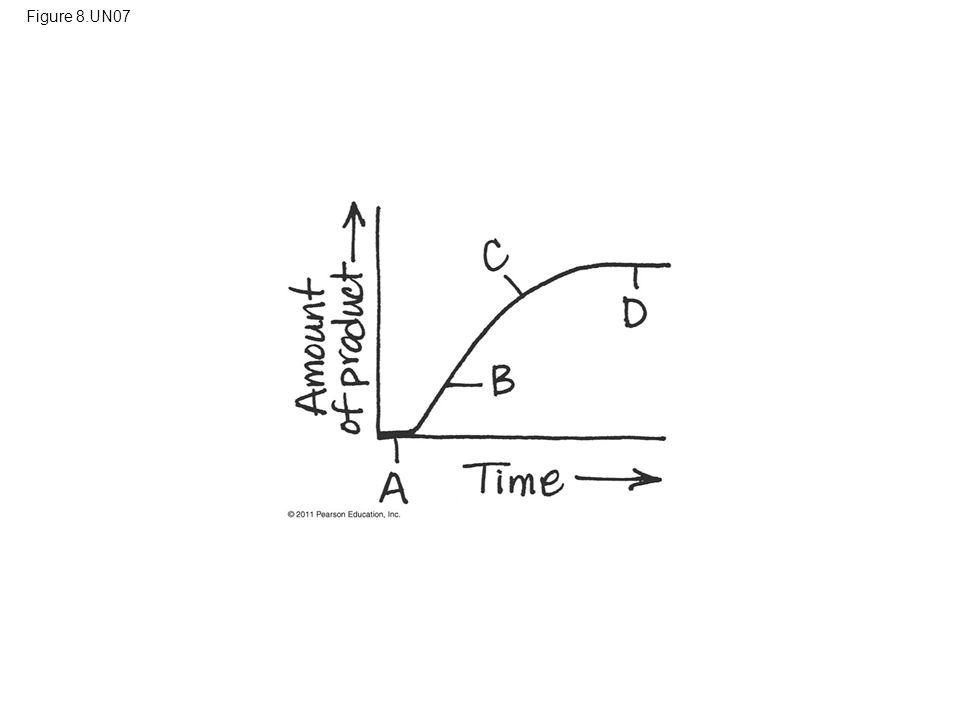 Figure 8.UN07 Figure 8.UN07 Appendix A: answer to Test Your Understanding, question 9 97
