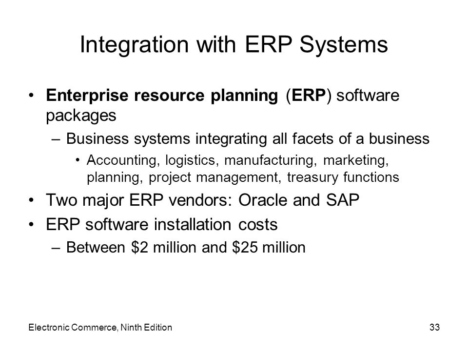 Integration with ERP Systems