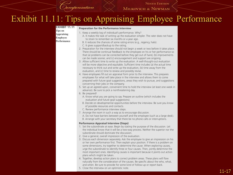 Exhibit 11.11: Tips on Appraising Employee Performance