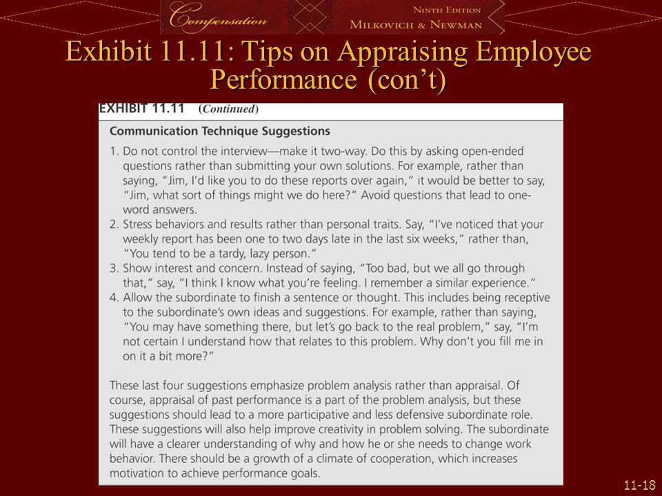 Exhibit 11.11: Tips on Appraising Employee Performance (con't)