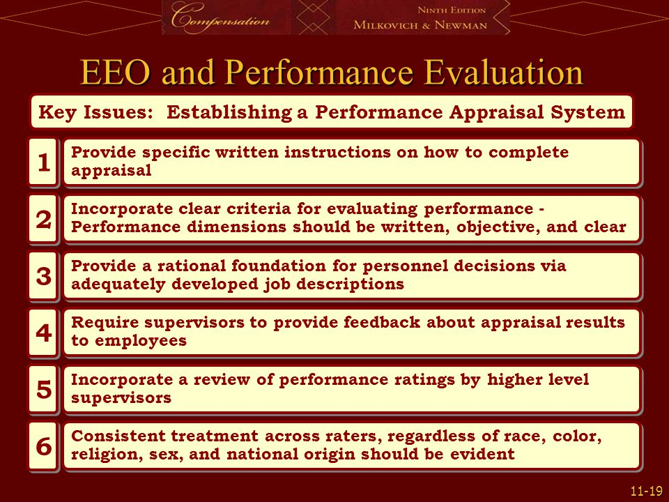 EEO and Performance Evaluation