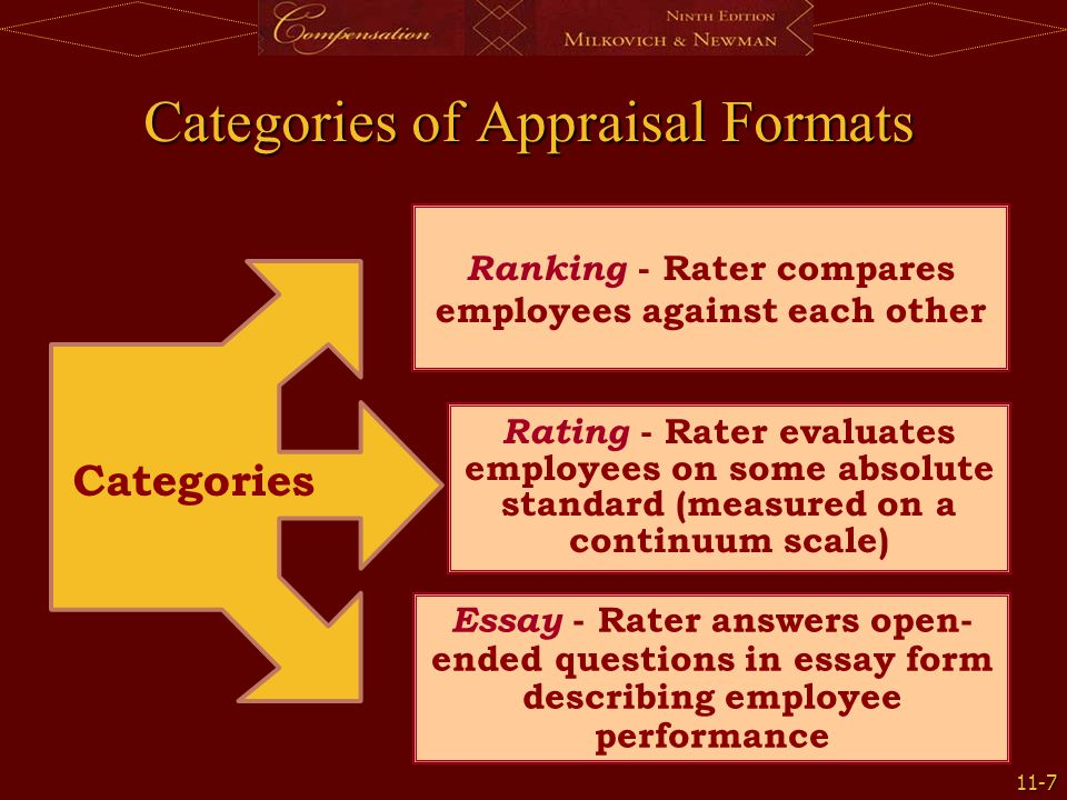 Categories of Appraisal Formats